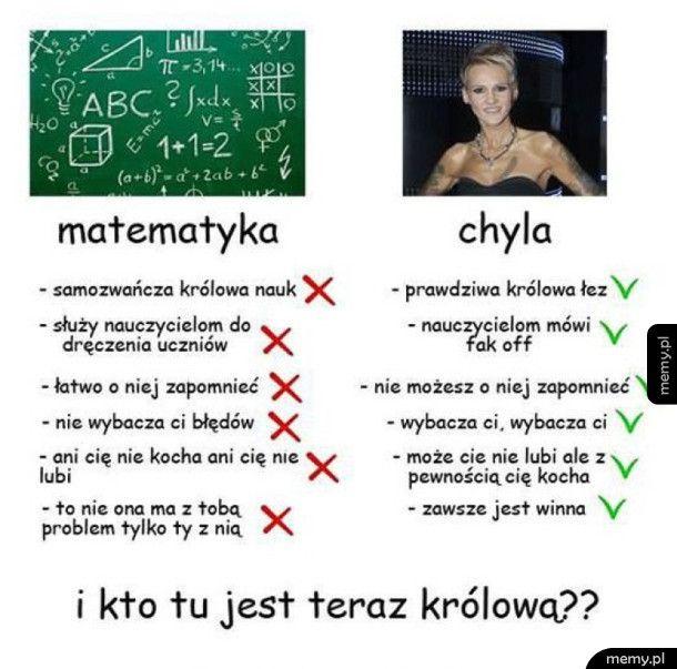 Matematyka vs. Agnieszka Chylińska