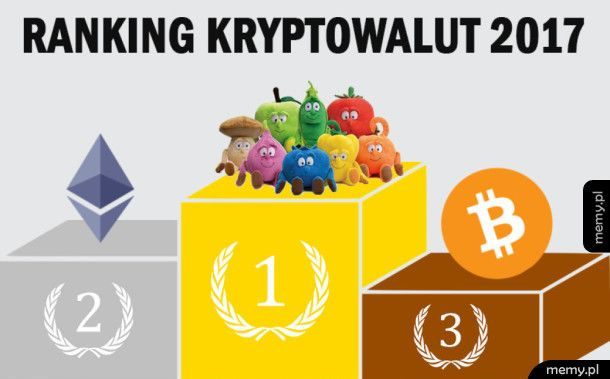 Kryptowaluty 2017