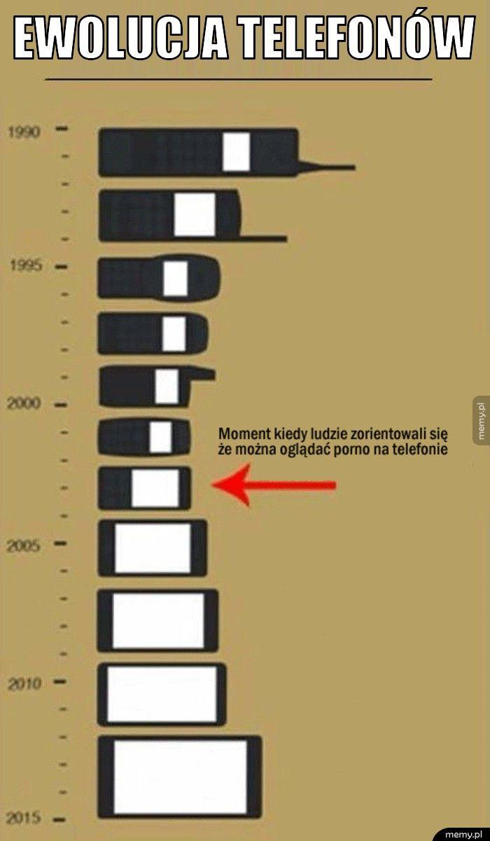 Ewolucja telefonów