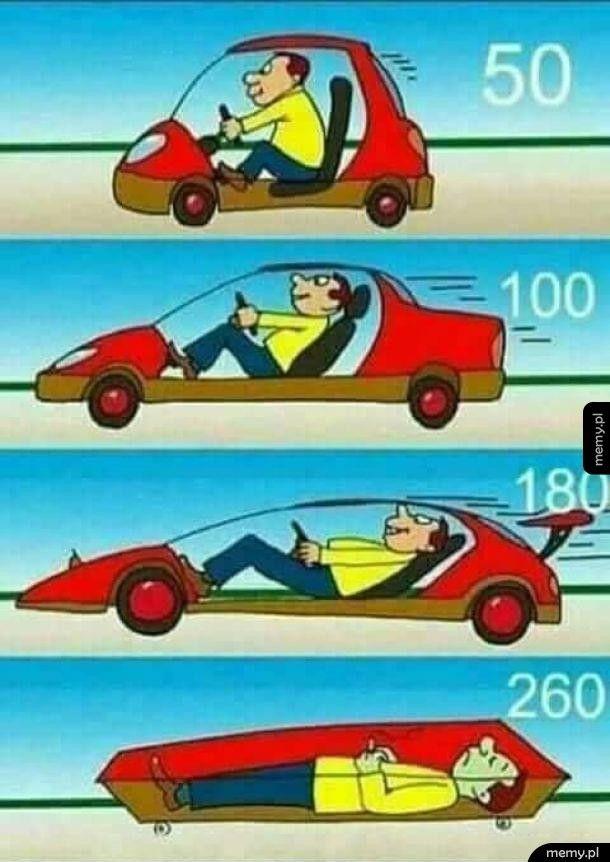 Coraz większa prędkość
