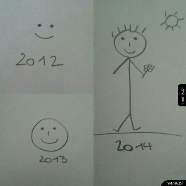 Uczę się rysować