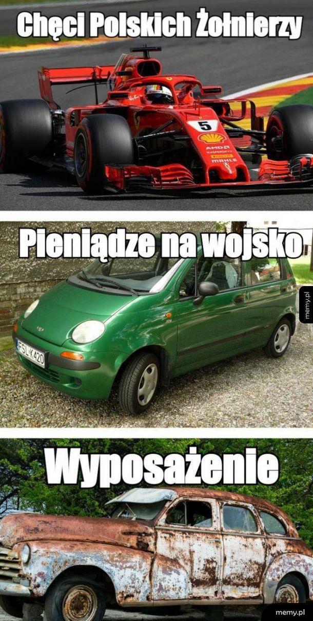 Polska armia w pigułce