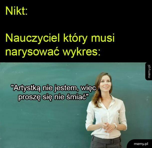 Nauczyciele