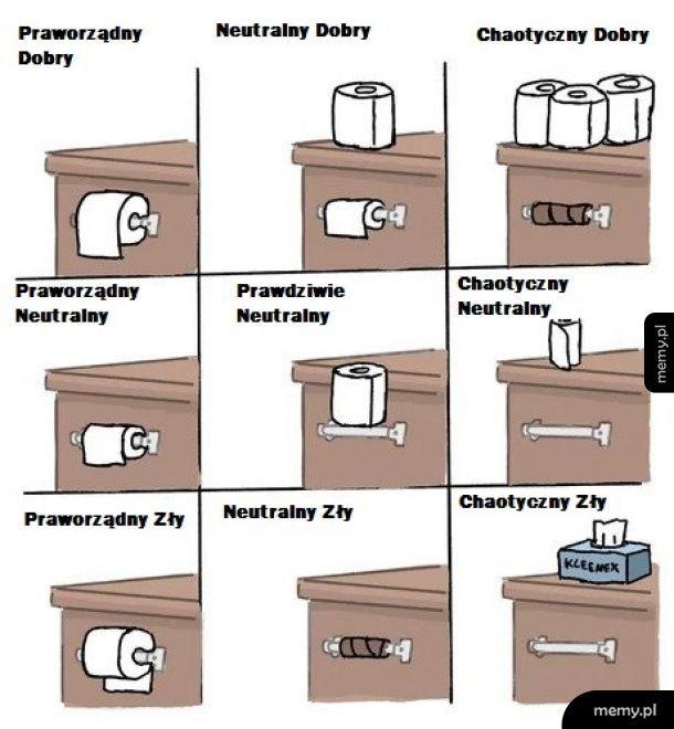 Różne poziomy bezlitosnego postępowania w łazience