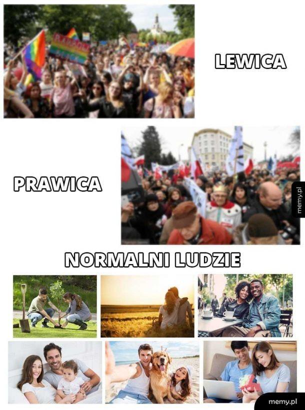 Lewica, prawica