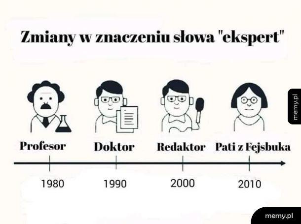 Ewolucja języka