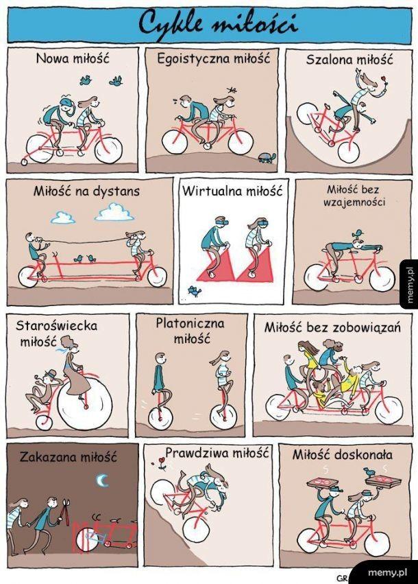 Cykle miłości