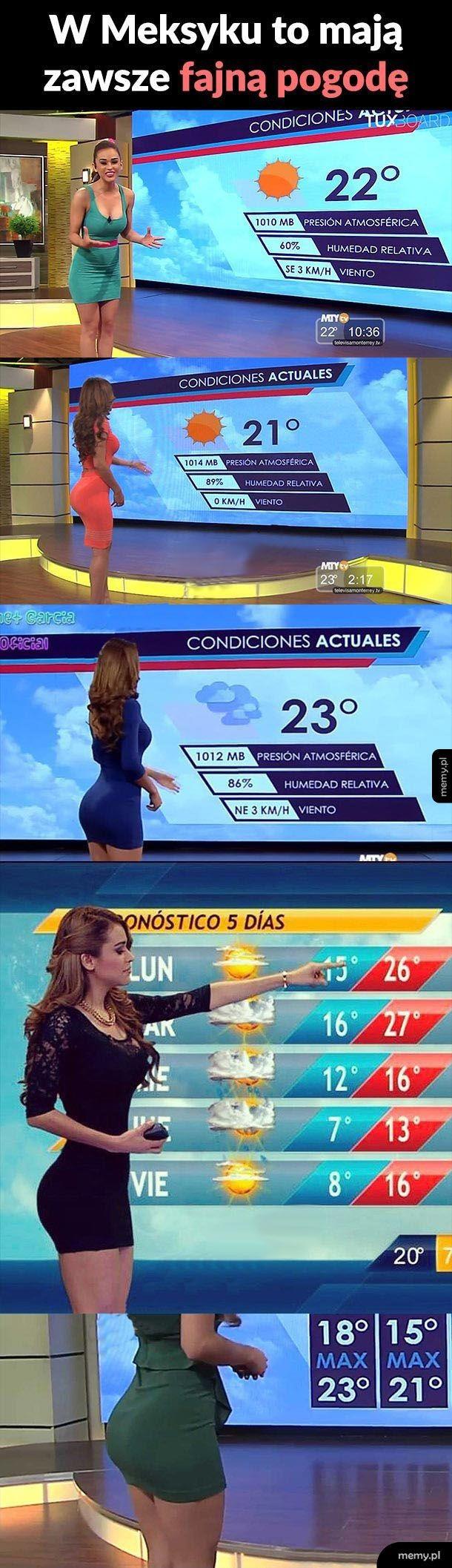Pogoda w Meksyku