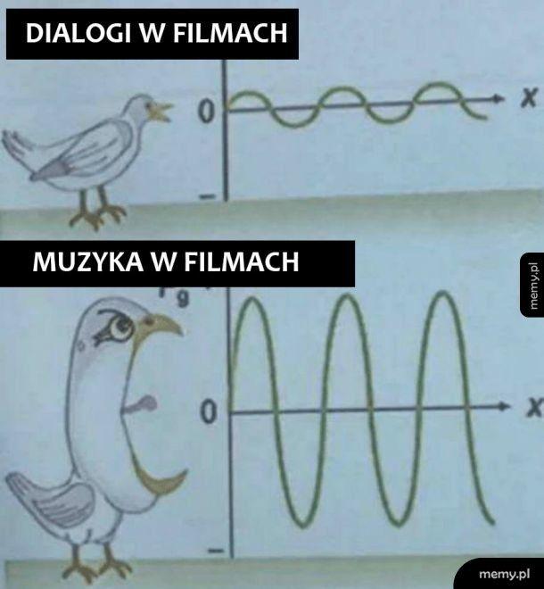 W filmach