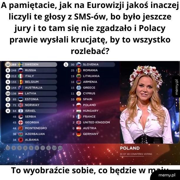 Wydaje mi się, że Eurowizja wzbudza większe emocje