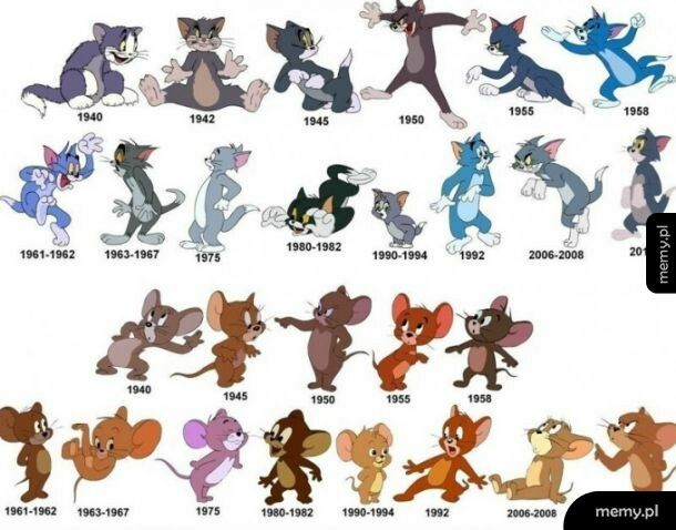 Ewolucja postaci