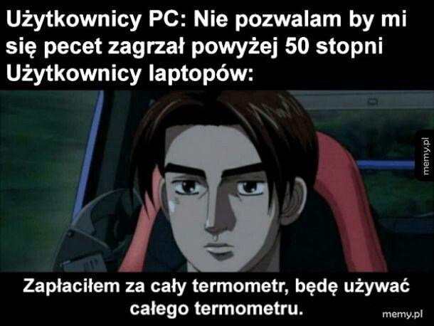 Użytkownicy PC