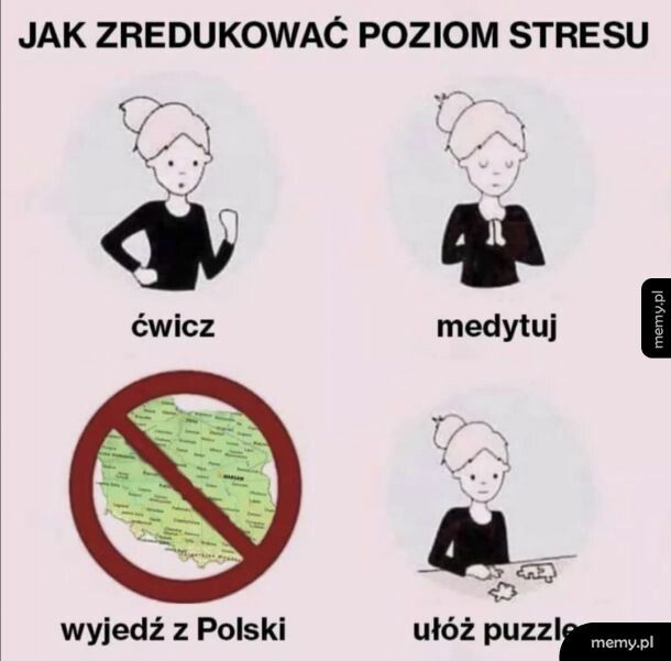 Poziom stresu