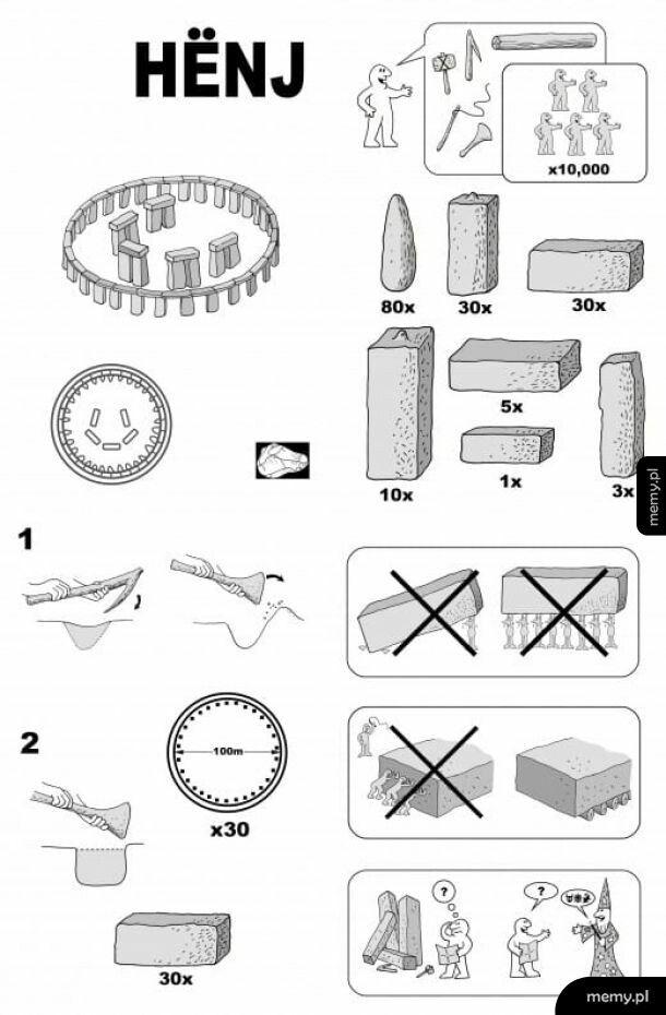 Stonehenge by Ikea