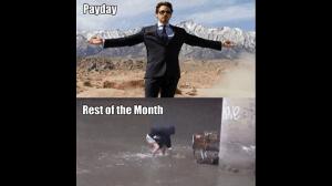 Dzień wypłaty vs reszt miesiąca