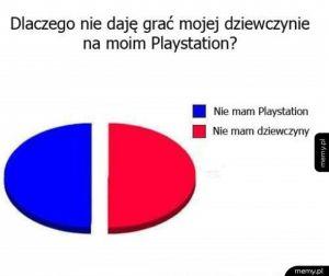 Dlaczego nie daje grać mojej dziewczynie na playstation?