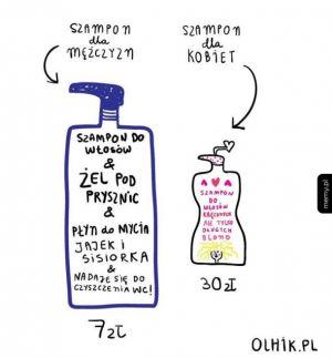 Szampon dla mężczyzn vs szampon dla kobiet