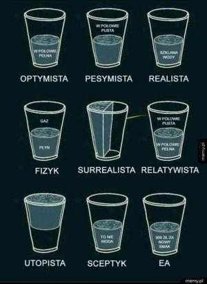 Którym typem jesteś?