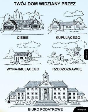 Twój dom