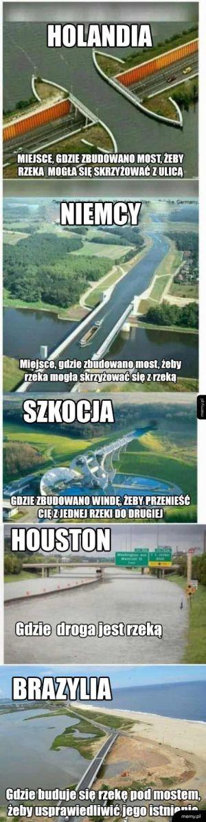 Most na miarę potrzeb