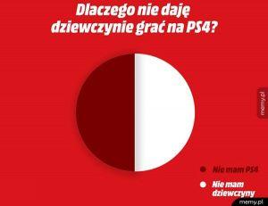 Dlaczego nie daje dziewczynie grać na PS4