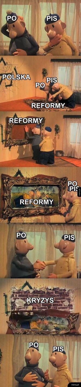 Po i PiS