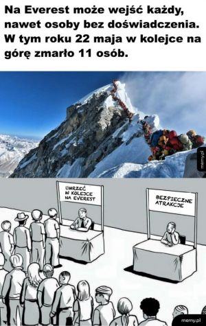 Niebezpieczny Mount Everest