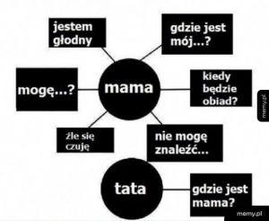 Centralna mama