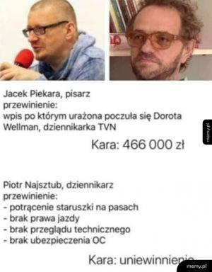 Polski wymiar sprawiedliwości