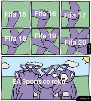 EA Sports co roku