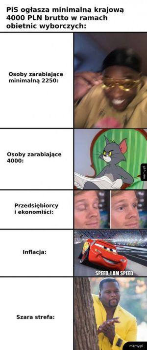 Reakcja na minimalną płacę w Polsce