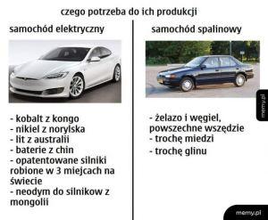 Ekologia....