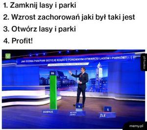 Profity