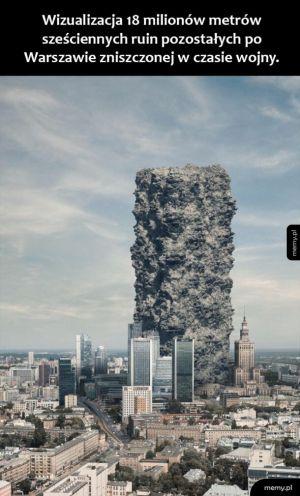 Warszawa po wojnie