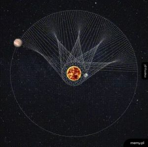 Taniec Jowisza i Ziemi