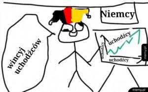 Polityka Niemiec